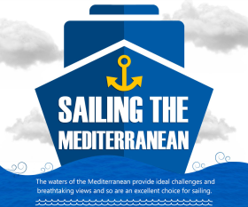 Sailing the Mediterranean – A Guide